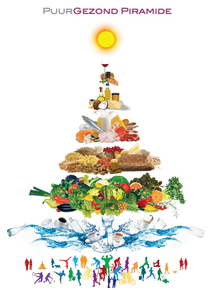 Introductie Food2live